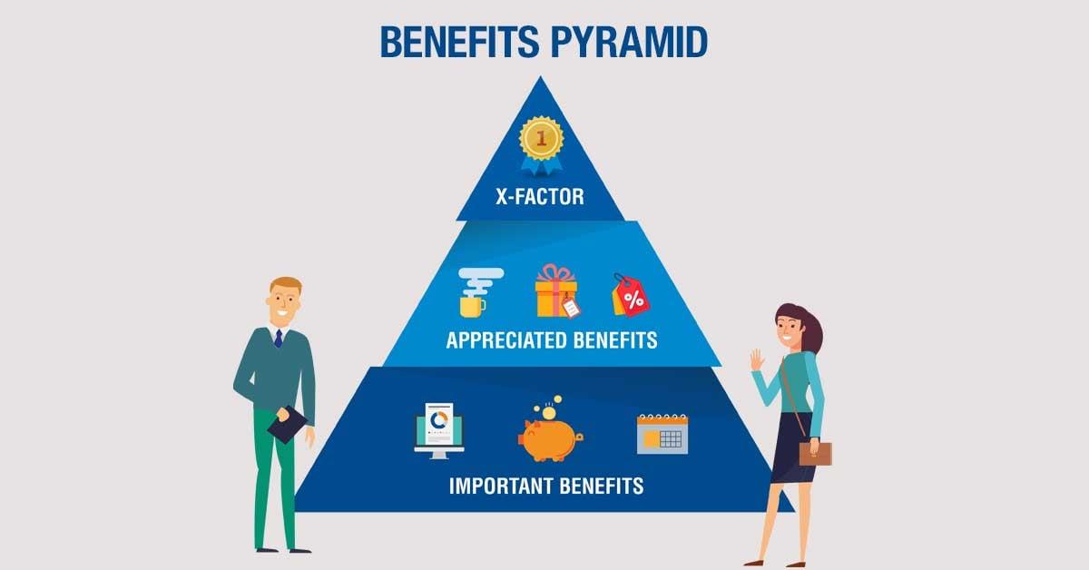 benefits-pyramid-illustration